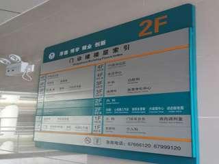 楼层索引牌 (2)